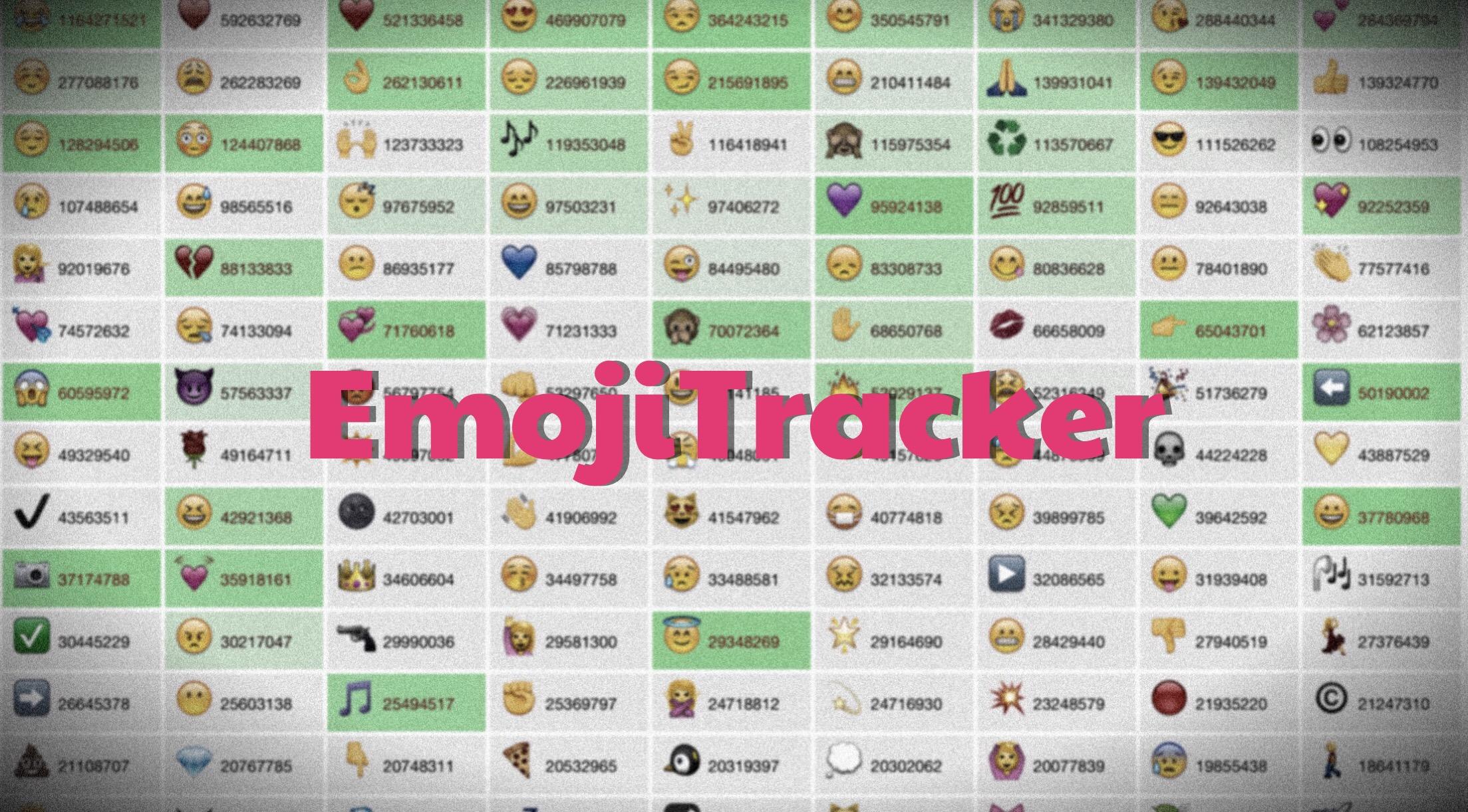 EmojiTracker Image